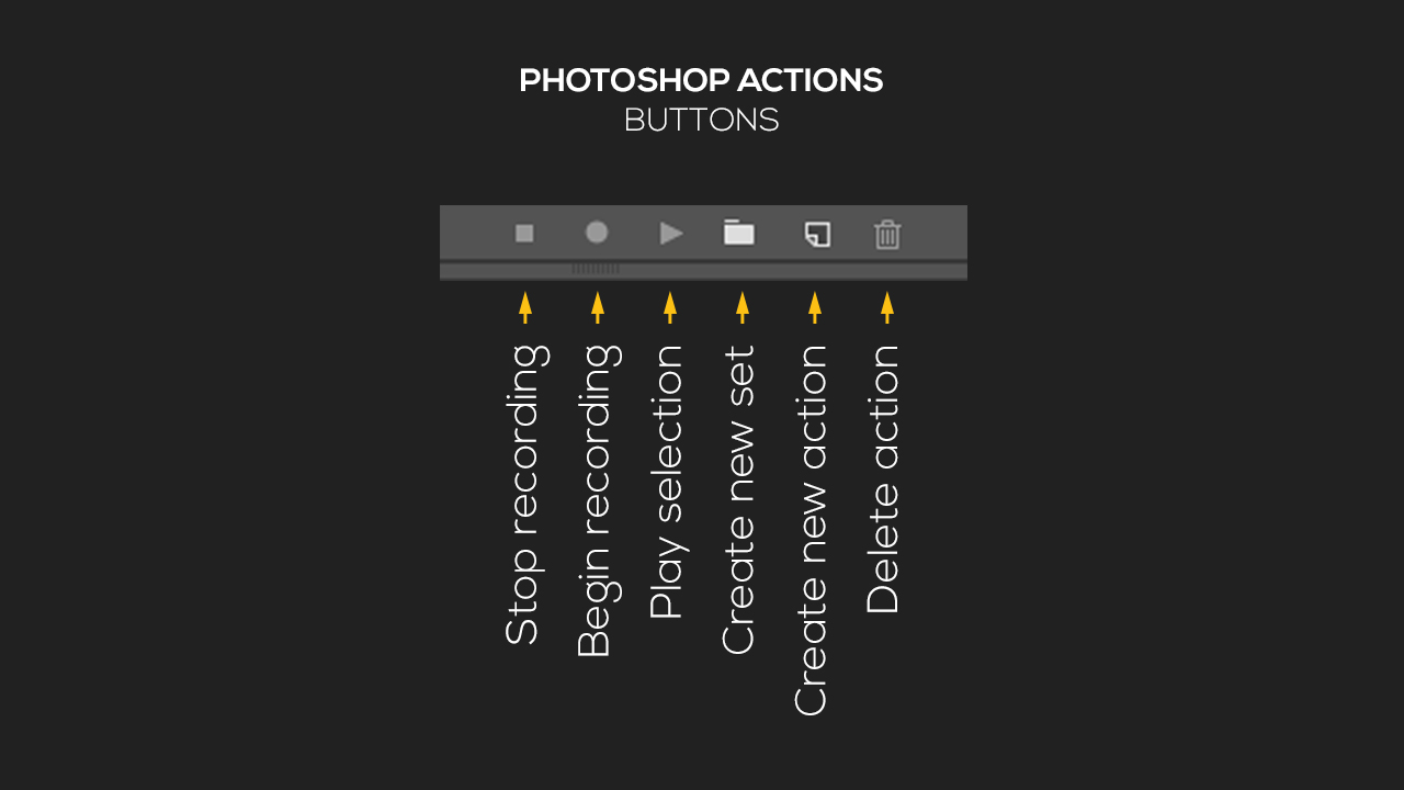 Buttons and their function in Photoshop