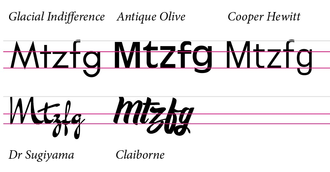 A crash course in font size: Why 12 pt is not the same